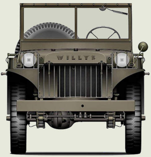 Willys MA